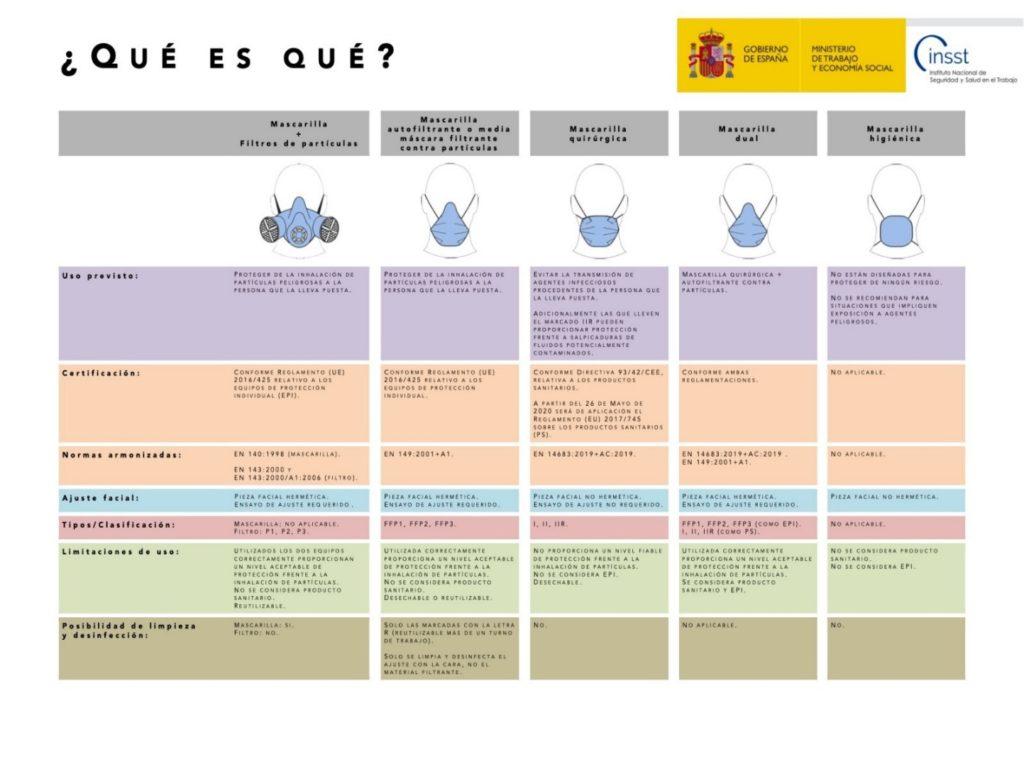 CUADRO EQUIPOS DE PROTECCION